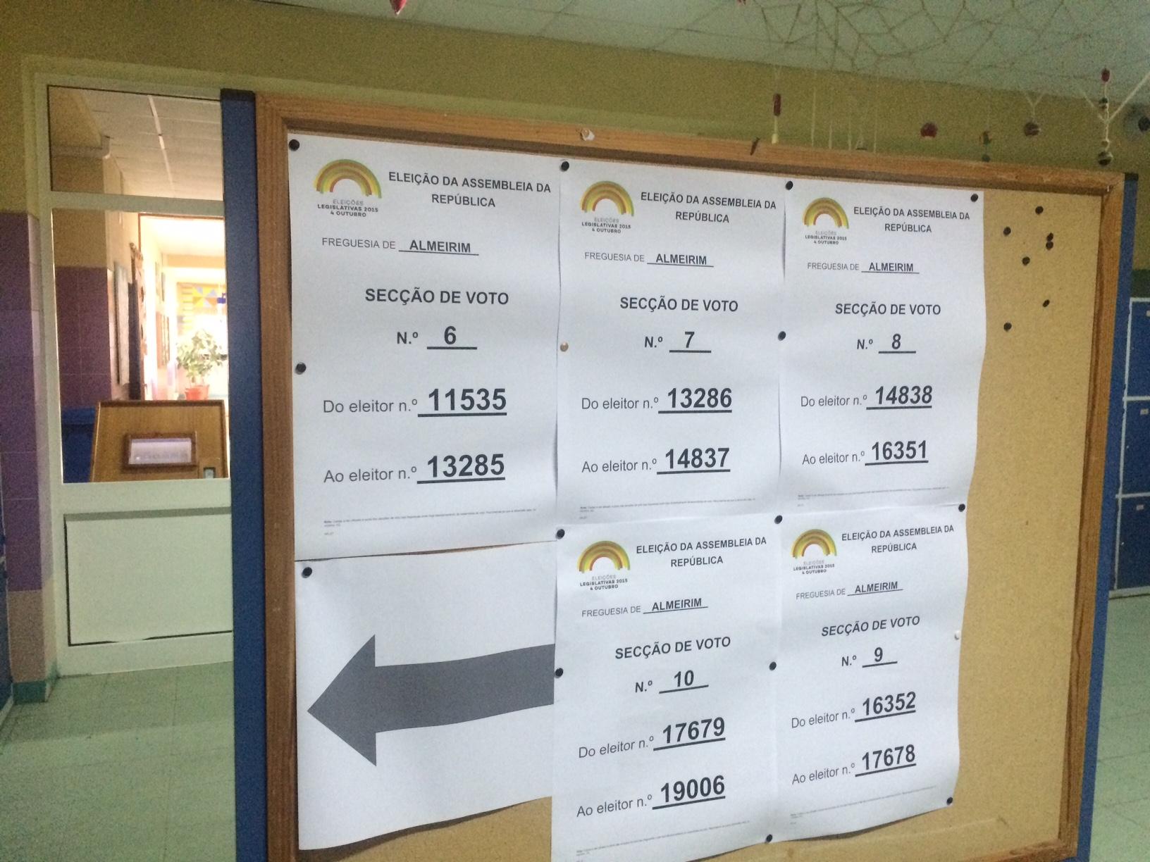 Portugal à Frente ganha eleições. PS vence em Almeirim